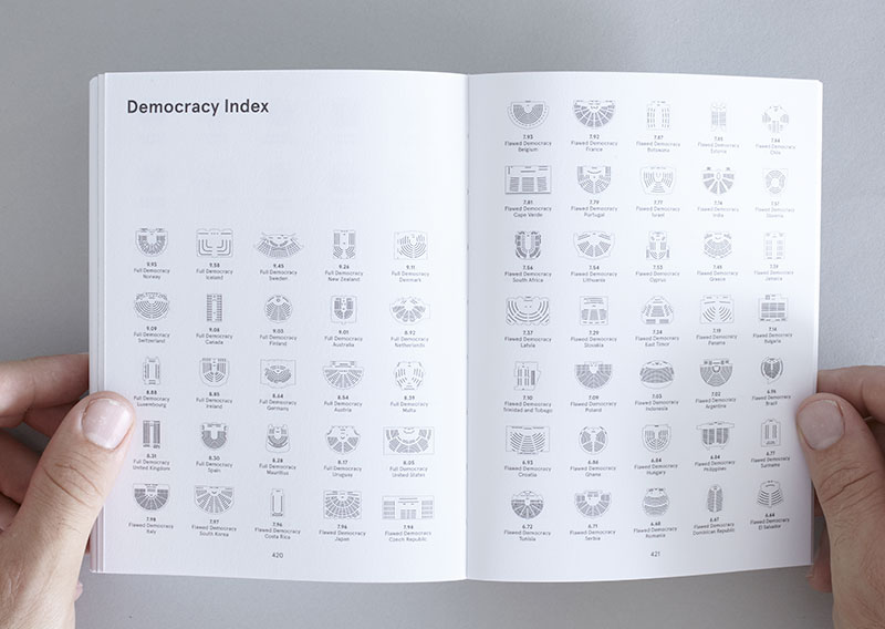 XML-Parliament-Book-Democracy-Index
