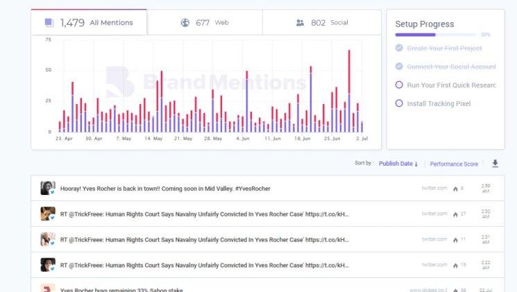 Historical-data-in-BrandMentions-1024x578