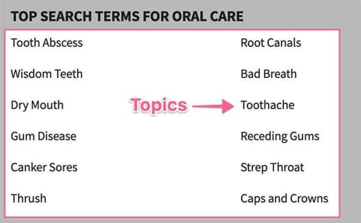 dental-topics