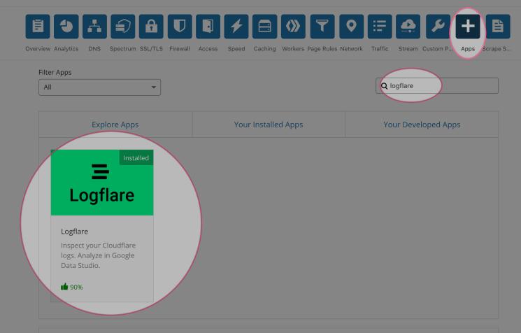 Cloudflare logflare