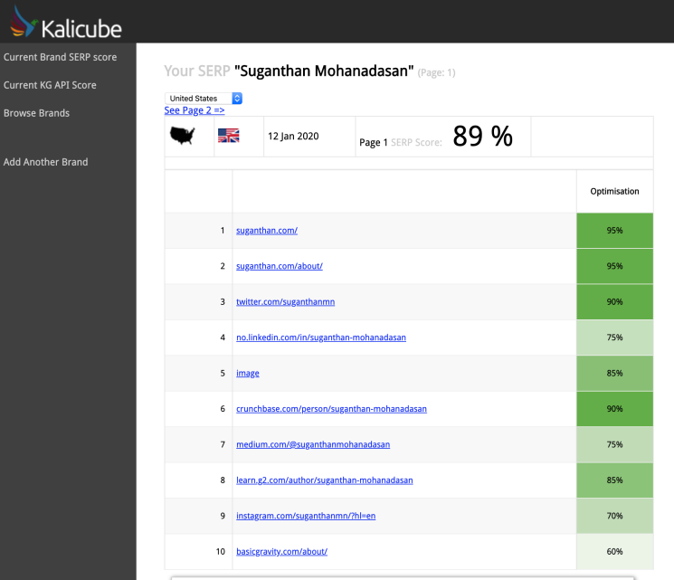 Kalikube Knowledge graph tracking