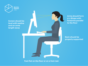 how to sit right