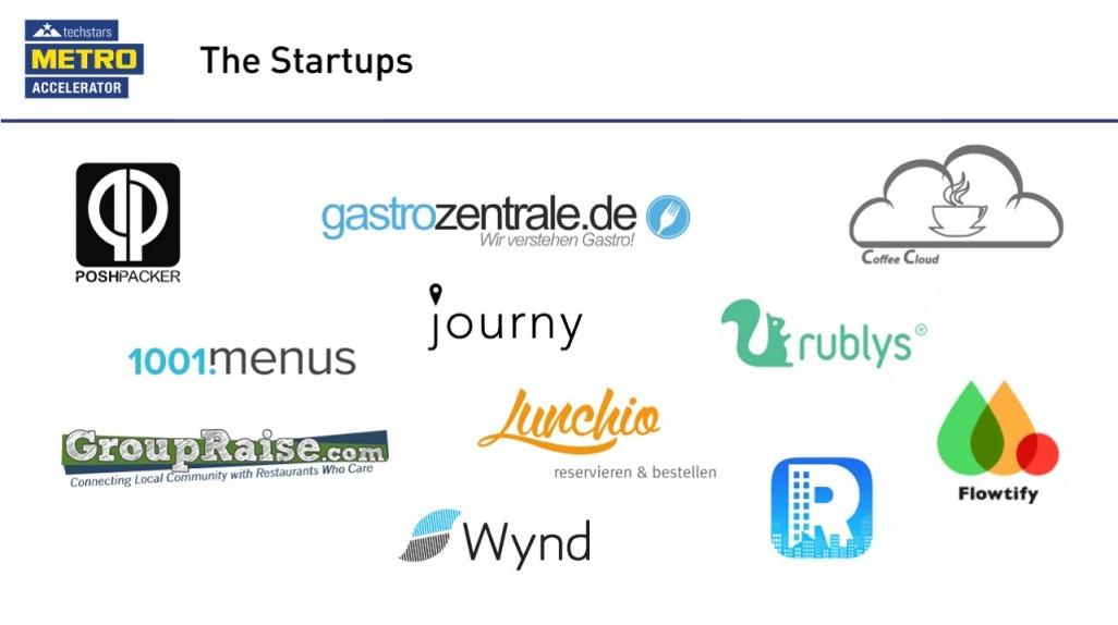 Startups im Berliner Accelerator-Programm von Techstars METRO