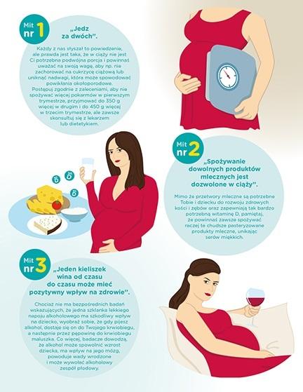 Spożywanie dowolnych produktów mlecznych jest dozwolone w ciąży