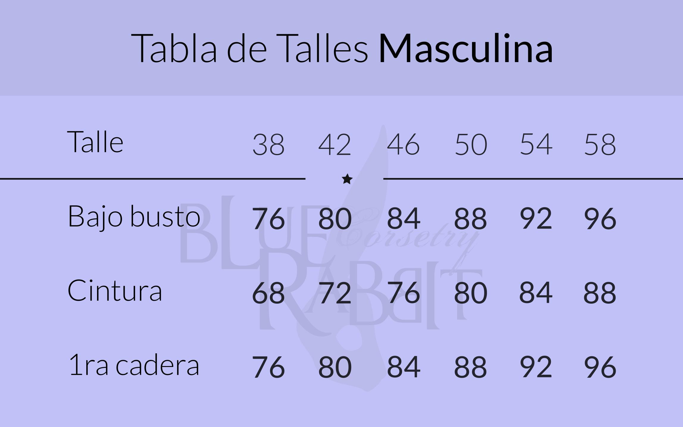 tabla de talles masculina