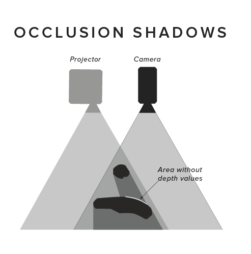 Single-OcclusionShadows-v2