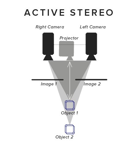 Single-ActiveStereo-v3