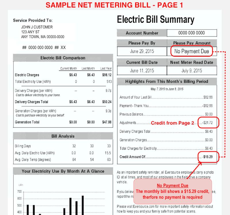 Solar Bills Explained | Vivint Solar Blog