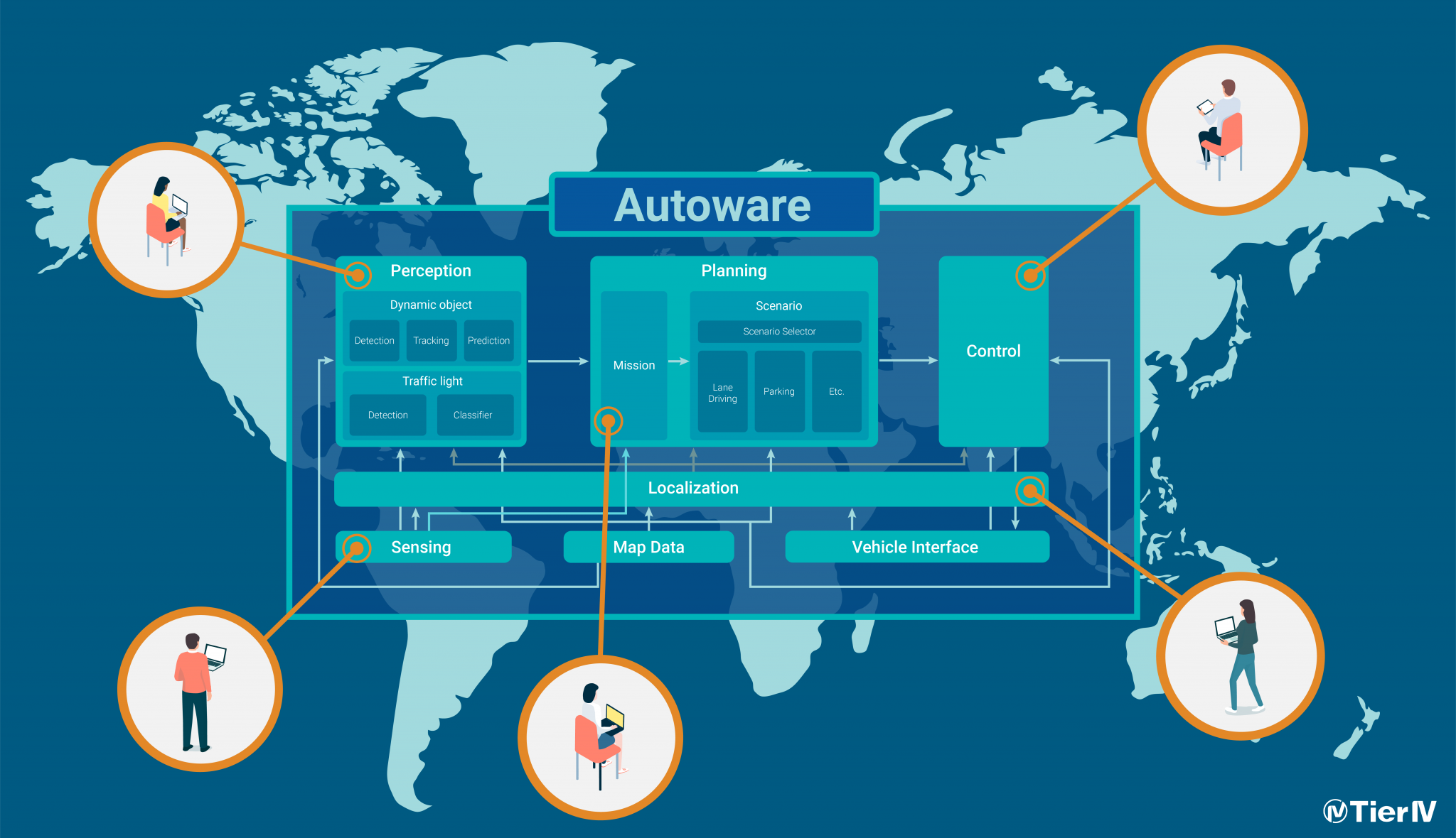 autoware-02-4-2048x1180