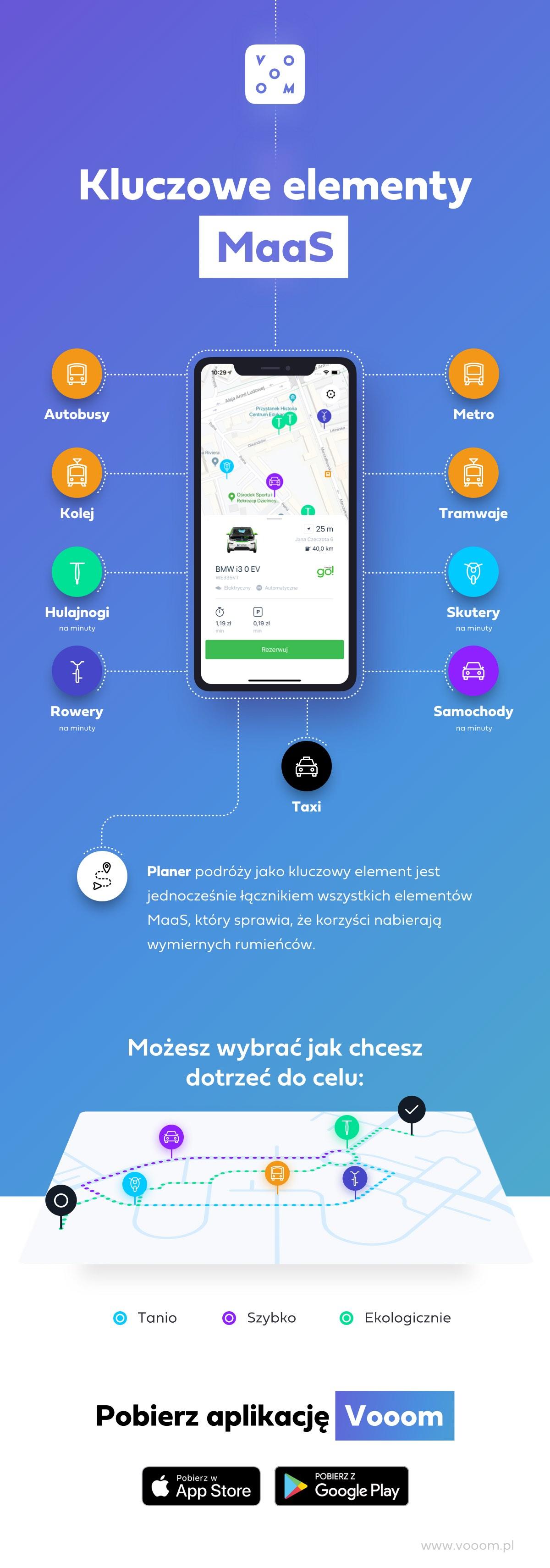 planer vooom infografika cz 3