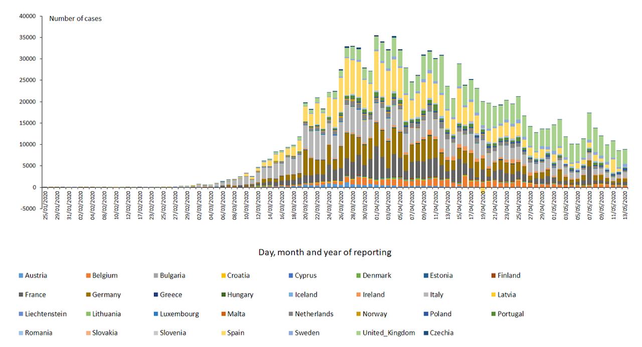 novel-coronavirus-cases-EU-UK-2020-05-13