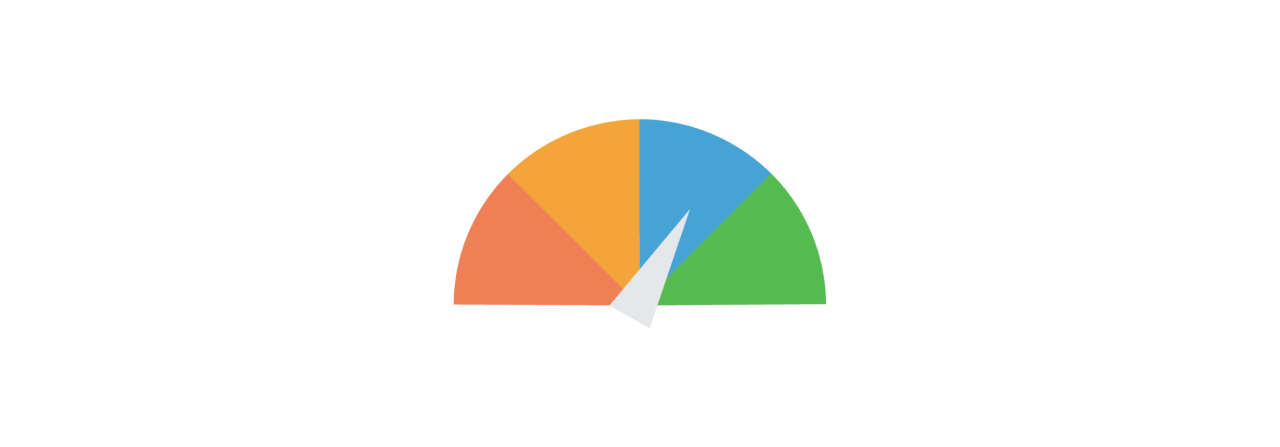 Credit Tracker dial