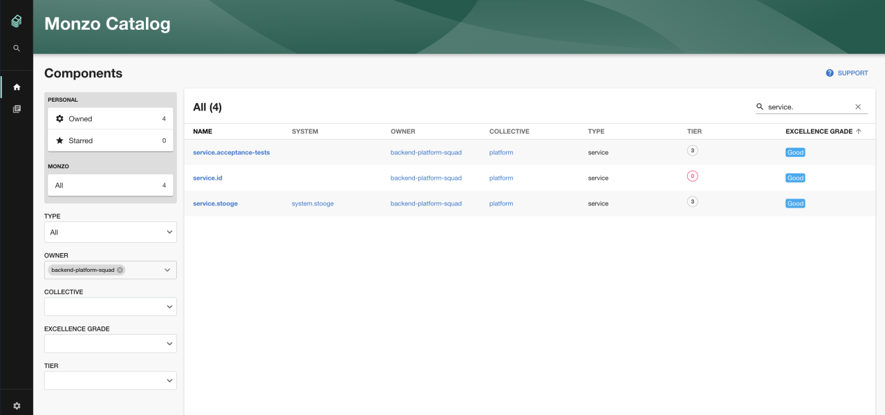 A screenshot of Backstage showing some components owned by the Backend Platform Squad.