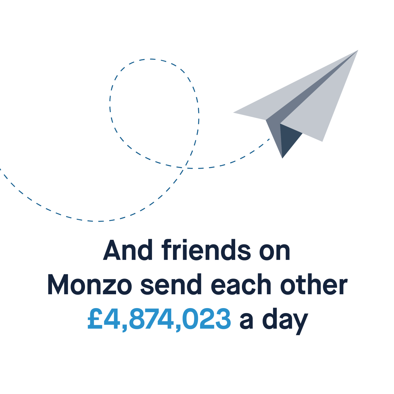 And friends on Monzo send each other £4,874,023 a day