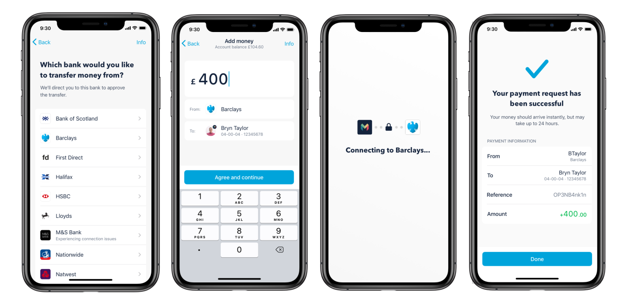 An overview of how easy bank transfers work