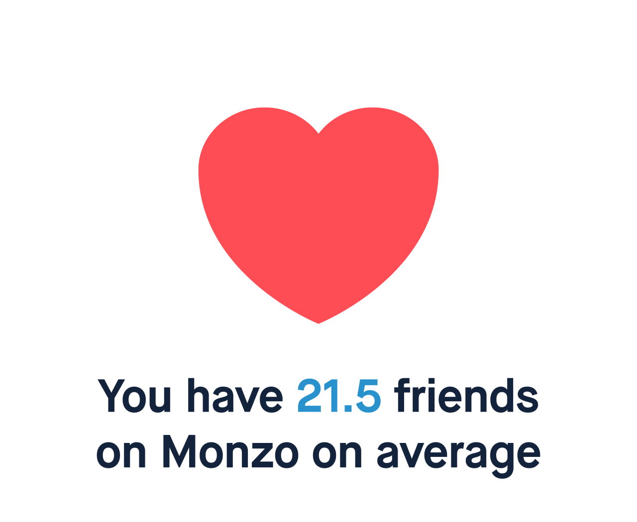 You have 21.5 friends on Monzo on average