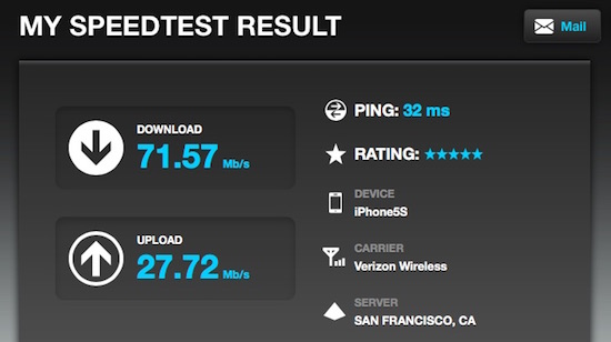 IMS 4G iPhone 5S speed test