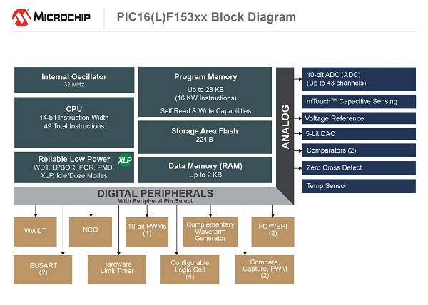 Microchip Tech diagram fig1 (cr)