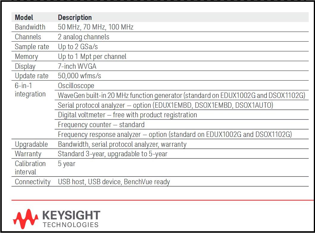 [Keysight InfiniiVision 1000 X-Series Specs (cr)]