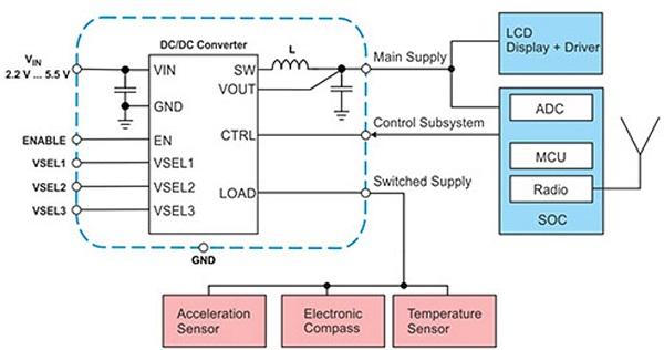 [TI's TPS82740A module (cr)]