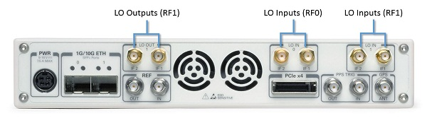 USRP 2945 LO connectors on Back Panel fig5 (cr)