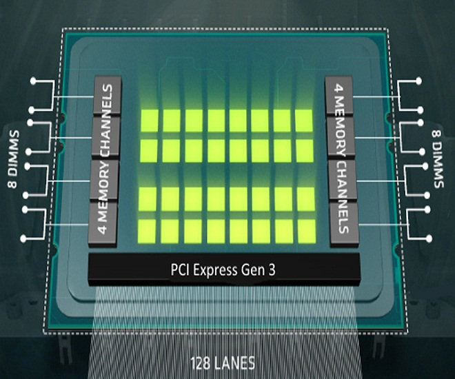 [AMD Naples processor (cr)]