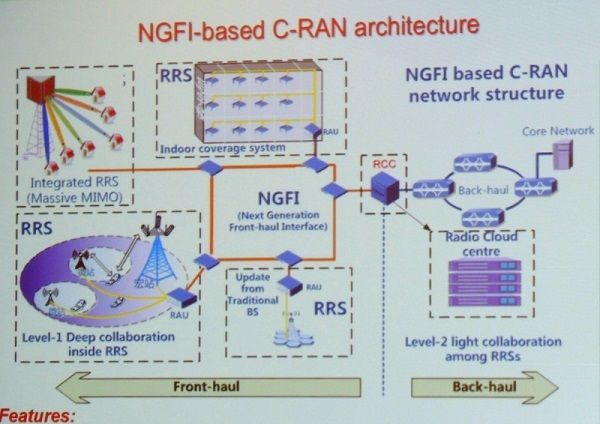 Next-gen cellular tech to carve smooth path for 5G - EE