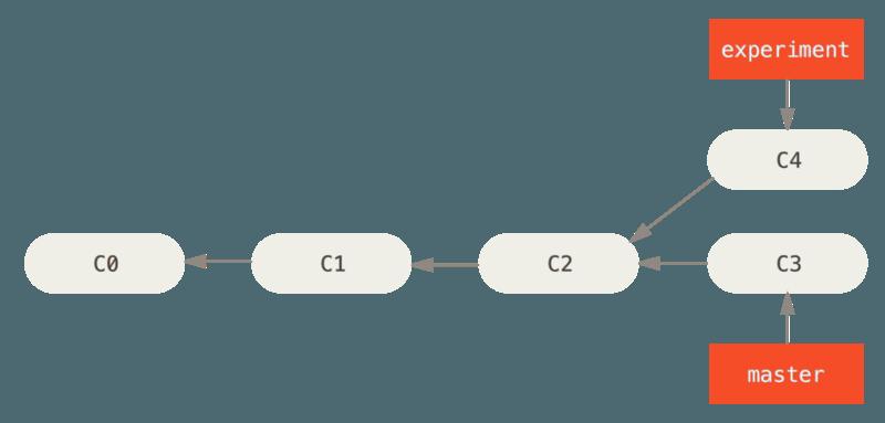 basic-rebase-1
