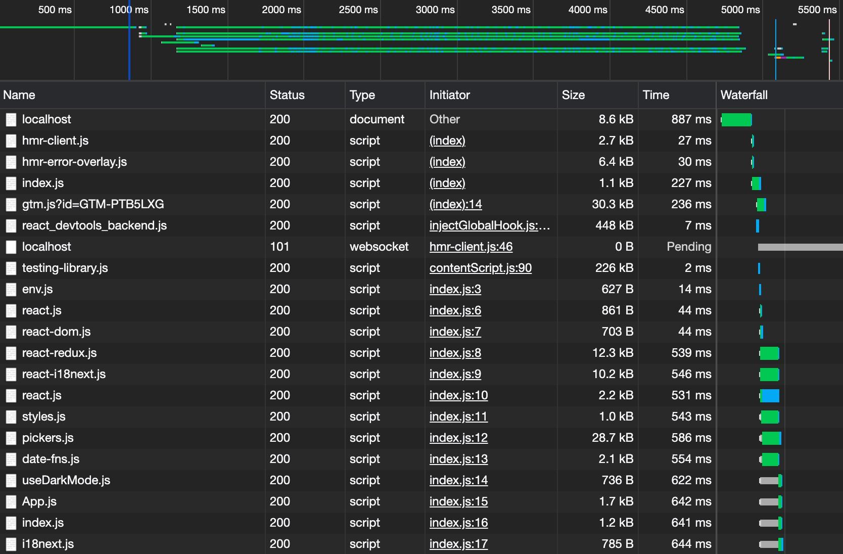 20201215 로컬서버 페이지 로드 시간 - 최초 로딩 (dependency 설치 후)