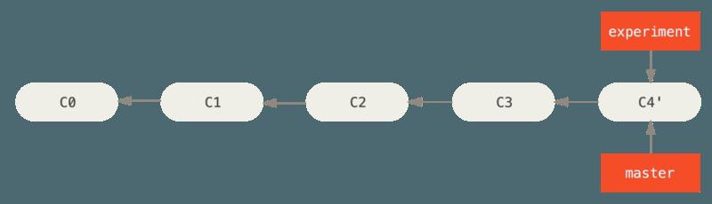 basic-rebase-4
