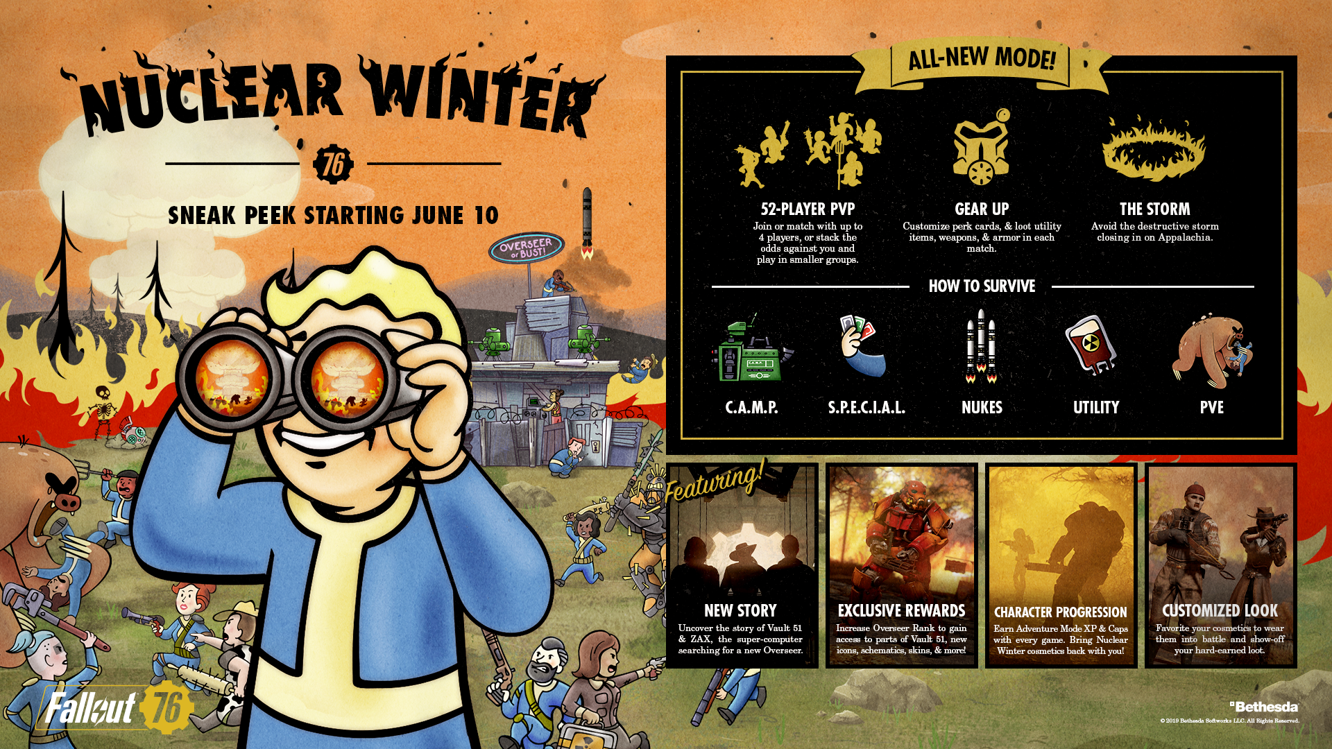 Fallout 76 Fallout 76 Nuclear Winter Is Here