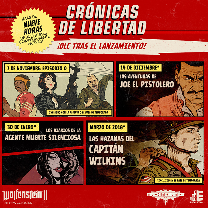 Wolf2_Roadmap_ES.png