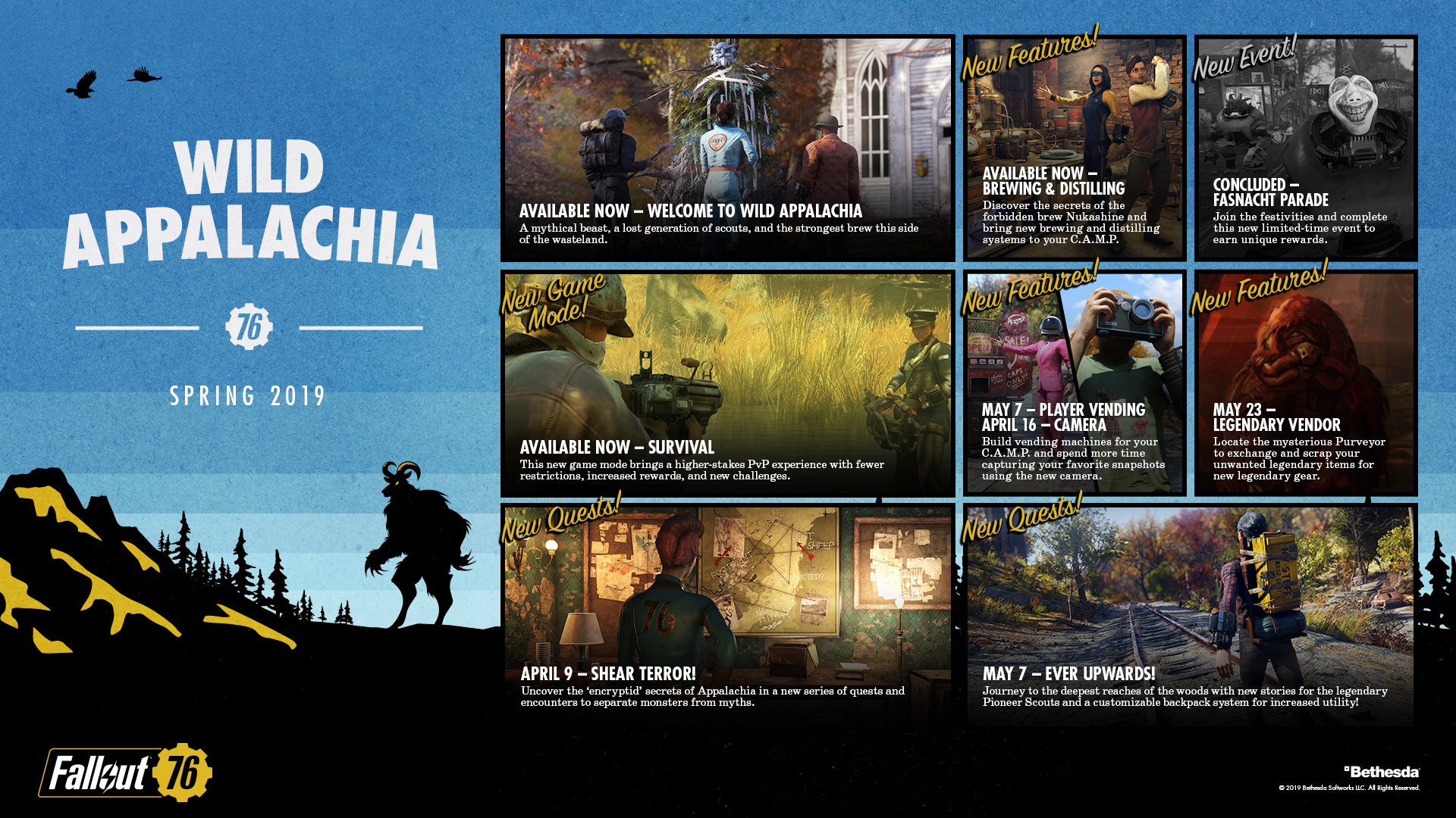 Fallout 76 New Fallout Game Page 275 Spacebattles Forums