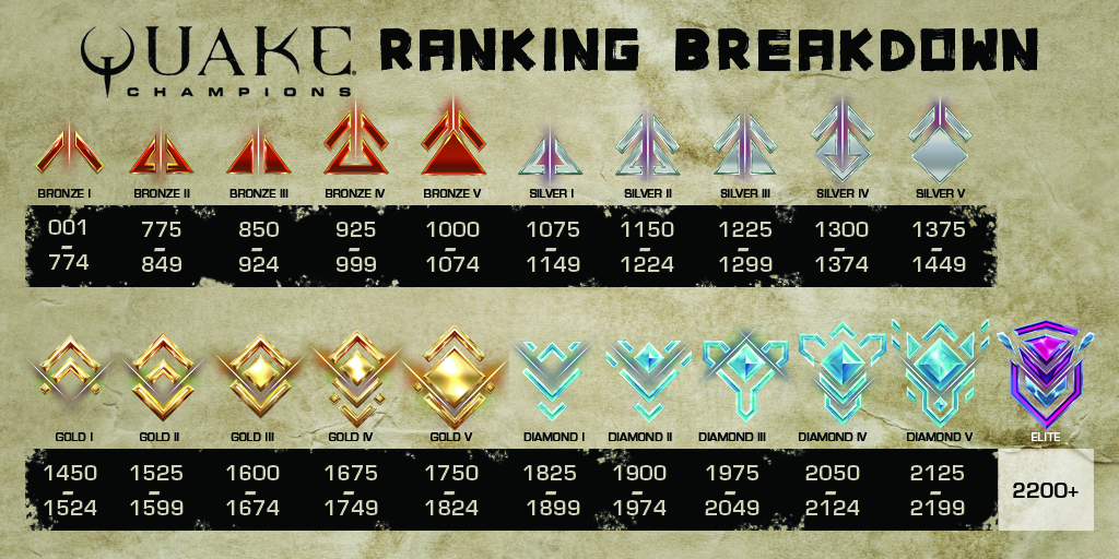 QC.Rankings.Chart.4Social.v2.6 FINAL