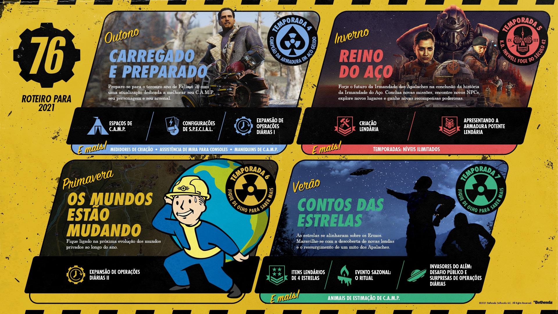 Fallout76 2021 Roadmap Full PTBR