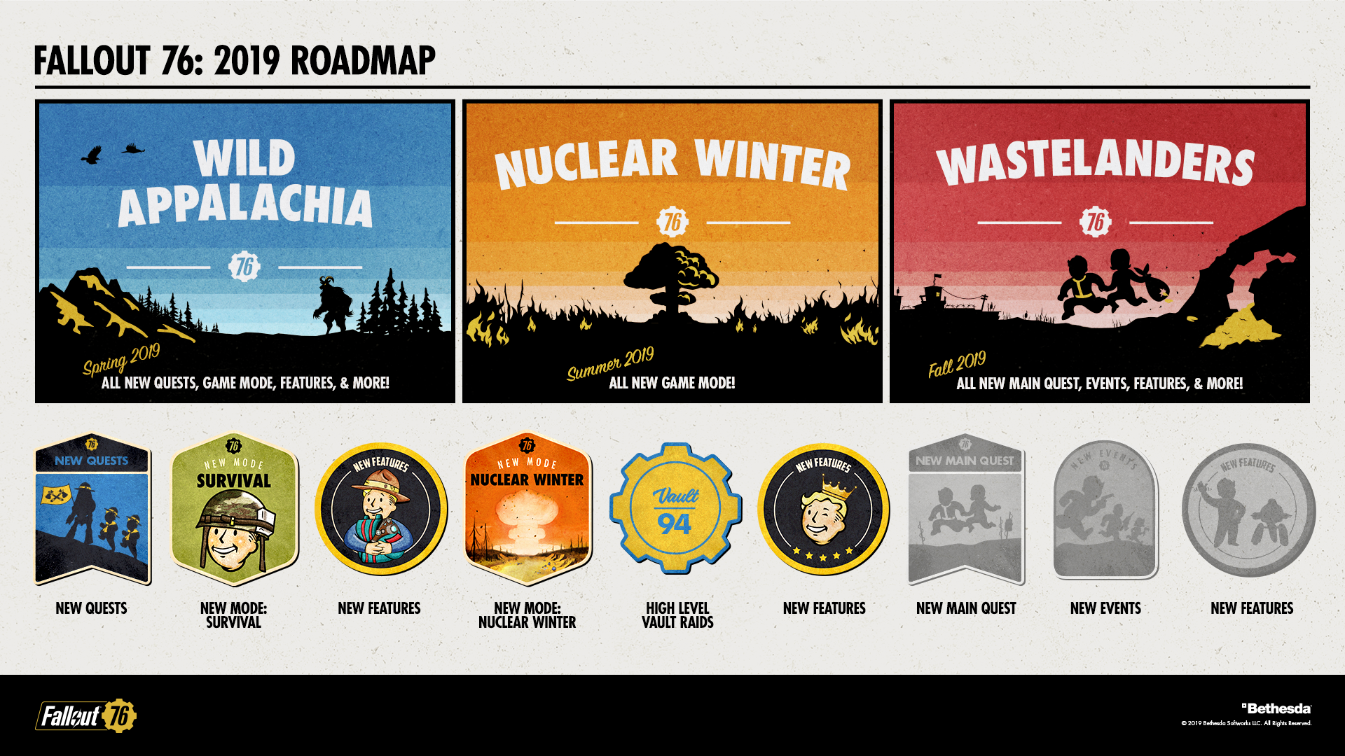 Fallout76_RoadMap_2018_02-21_FINAL.PNG