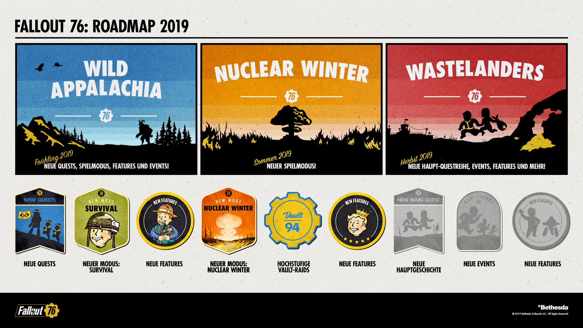 Fallout 76 | Fallout 76 - 100 Days, Roadmap for 2019