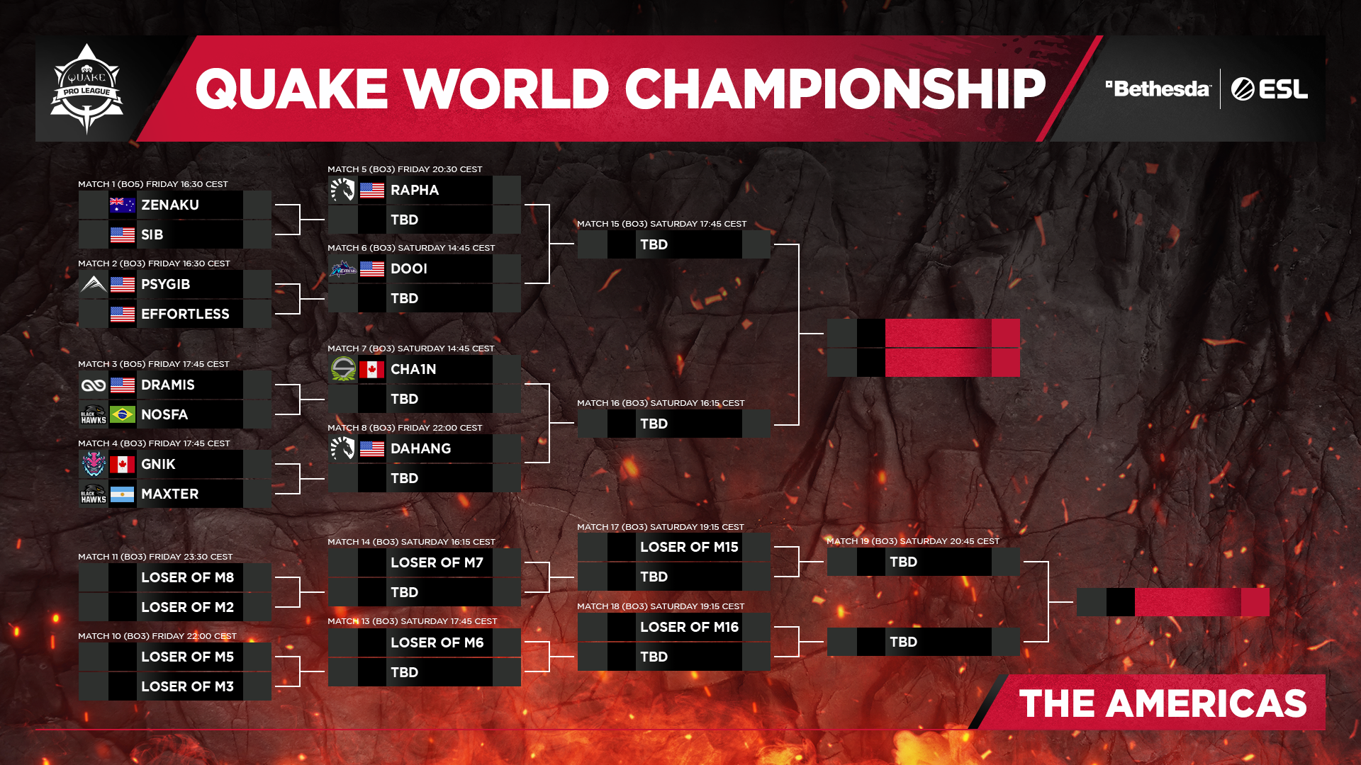 FS Bracket The Americas day1 and day2