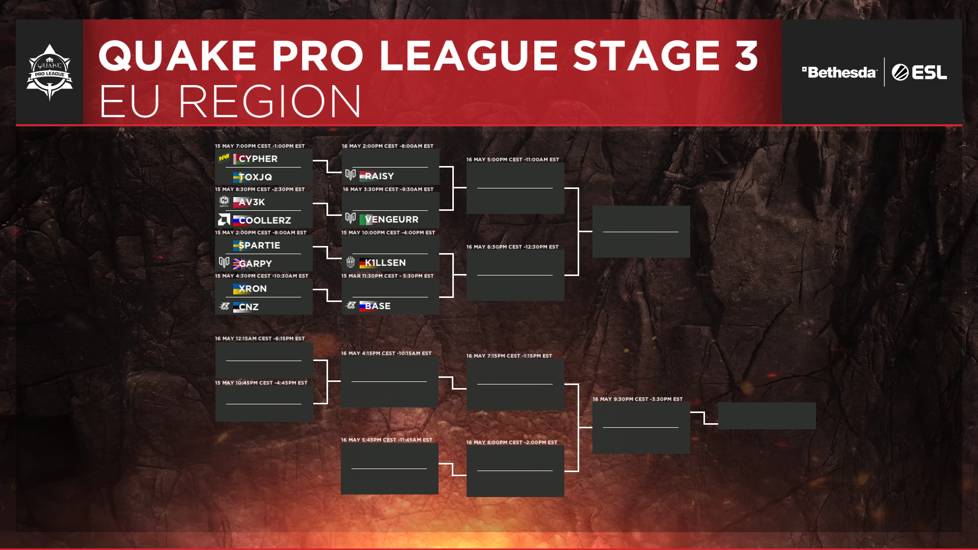 QPL - Stage 3 Finals - EU Bracket