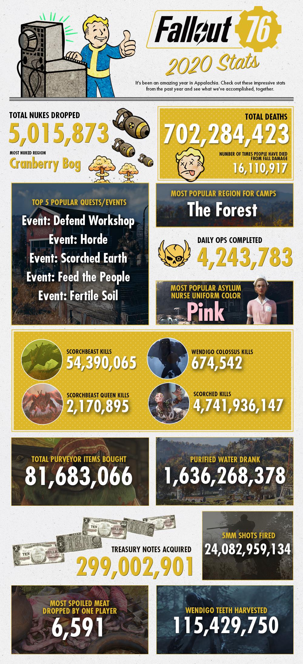 F76 Infographic-04-EN