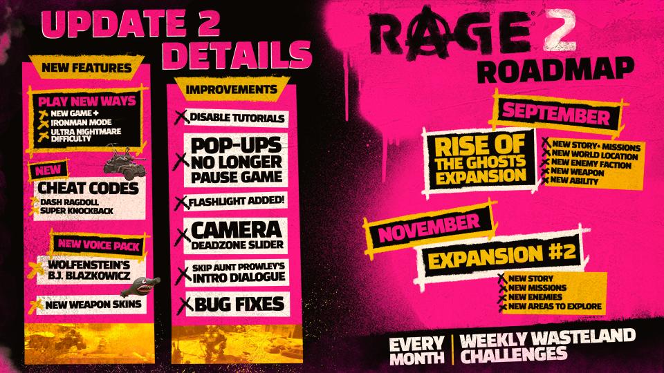 RAGE2 UpdatedRoadmap