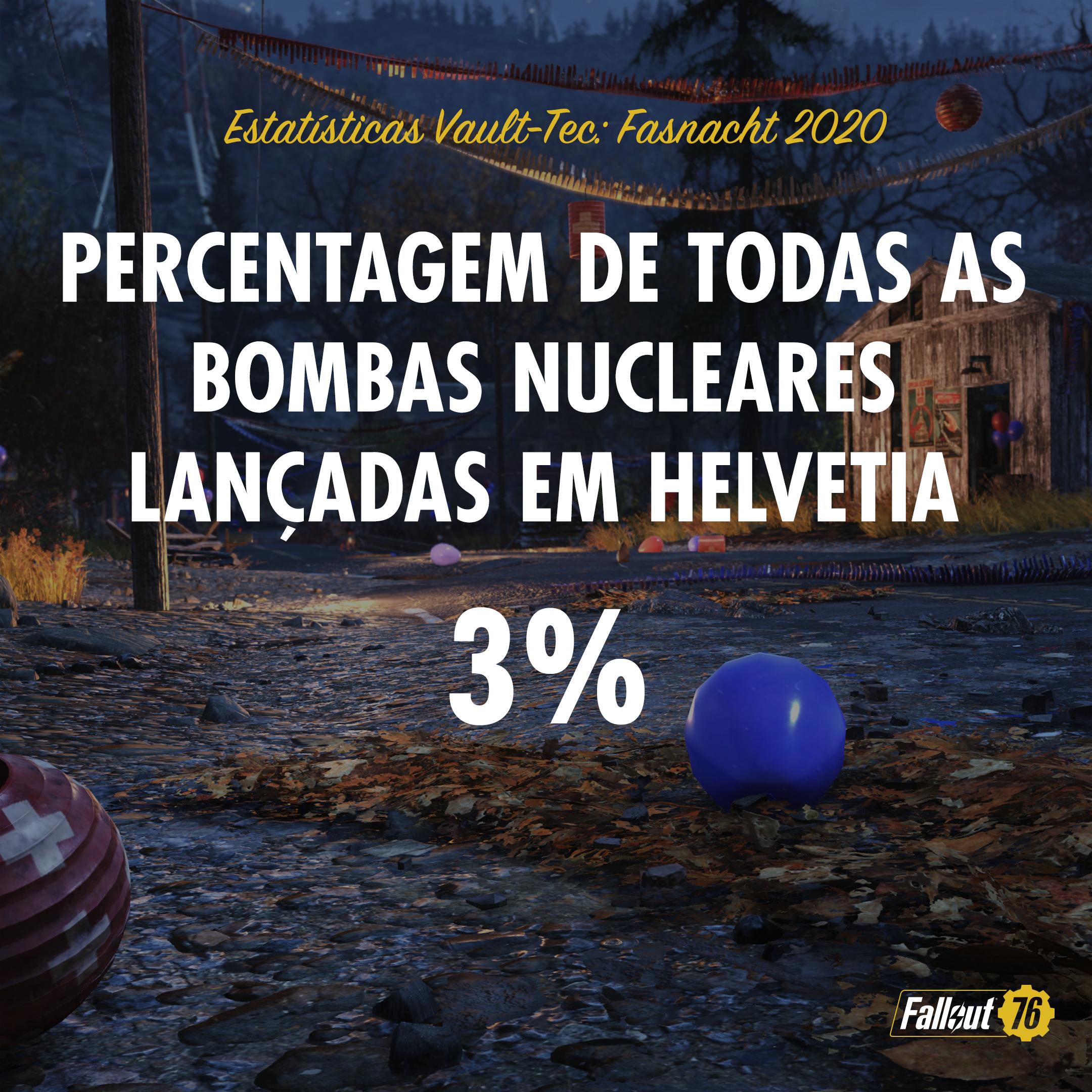Fallout76 STATS Template 2160X2160 4K Fasnacht HelvetiaNukes PT