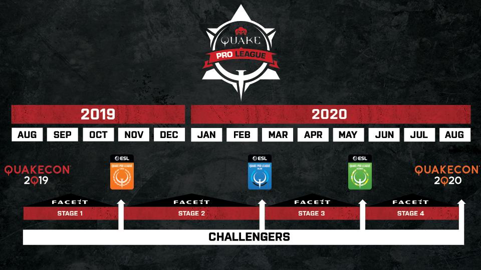 QC ESports Schedule 2019-2020.v3 960x540px