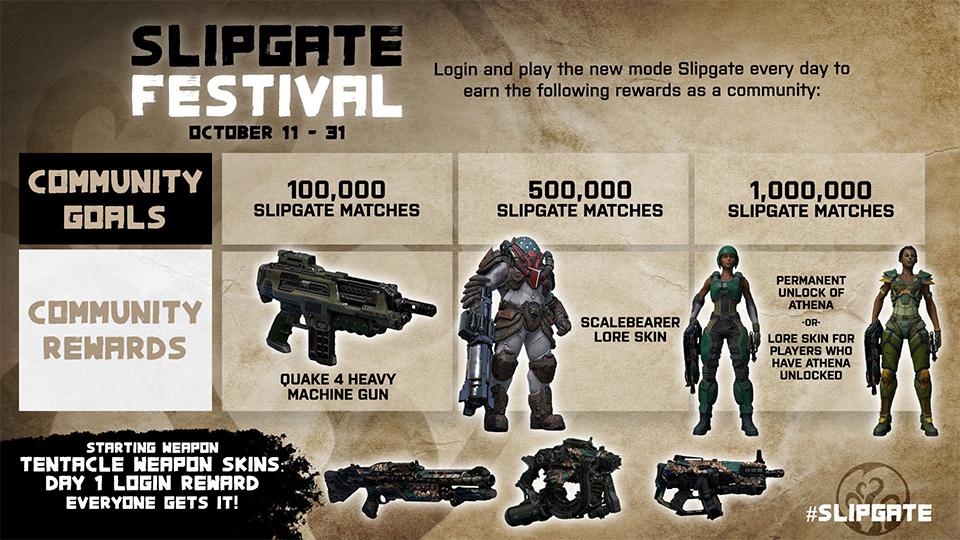 QC Slipgate Festival Infographic in-body
