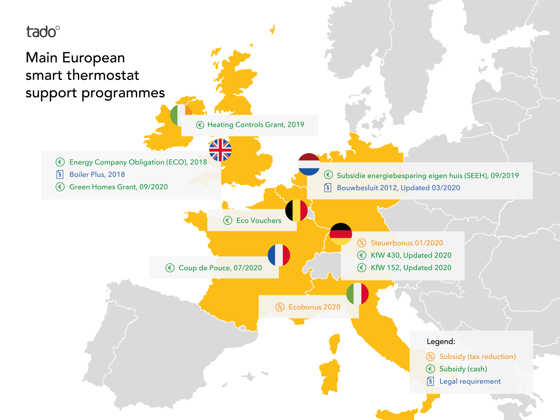 Press Release - Major governments across Europe supporting smart thermostats with effective subsidy programmes