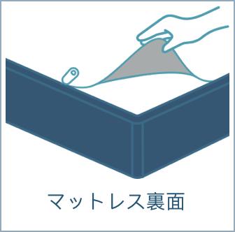 mattress-inside