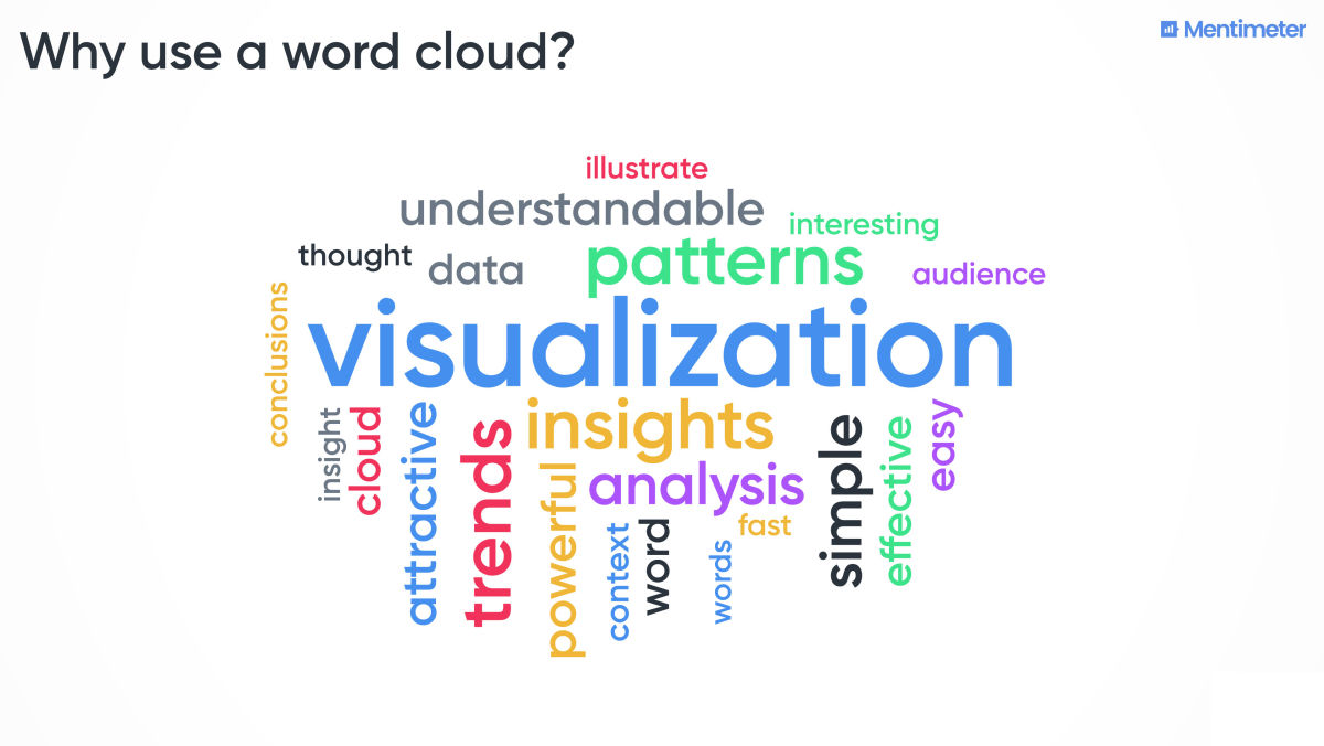 Why use word cloud