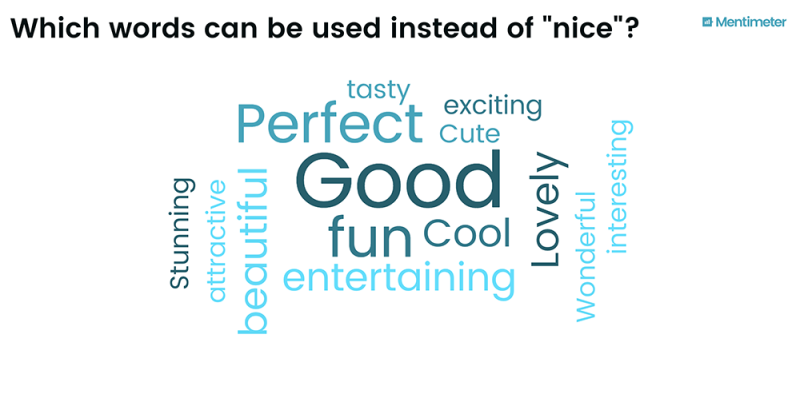 Create live Word Clouds - Mentimeter