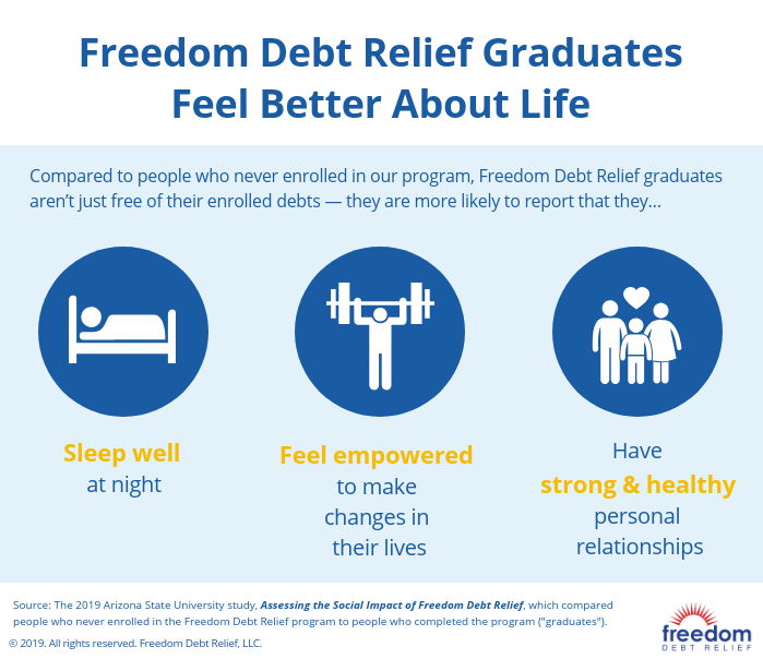 FDR-grads-feel-better-about-life