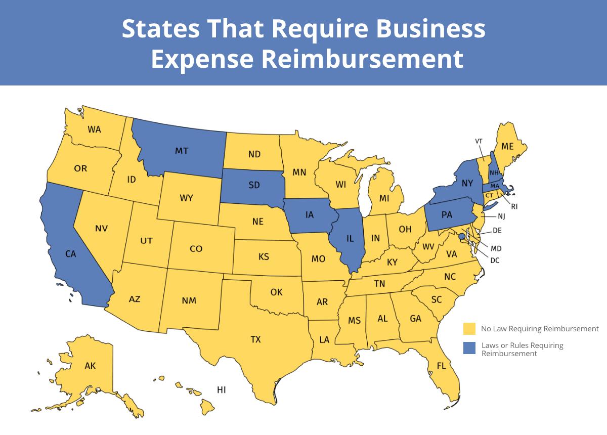 Reimbursement Laws by State